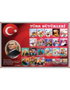 Türk Büyükleri Panosu (MDF - Alüminyum Çerçeve)