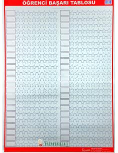 Öğrenci Başarı Tablosu (50 x 70 cm) - Kocaoluk Yayınları