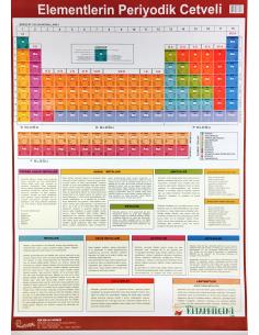Elementlerin Periyodik Cetveli (50 x 70 cm) - Kocaoluk Yayınları