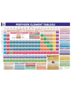 Periyodik Element Tablosu (70x100) - Mepmedya Yayınları