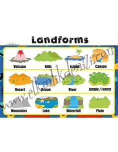 Mudu Landforms Poster