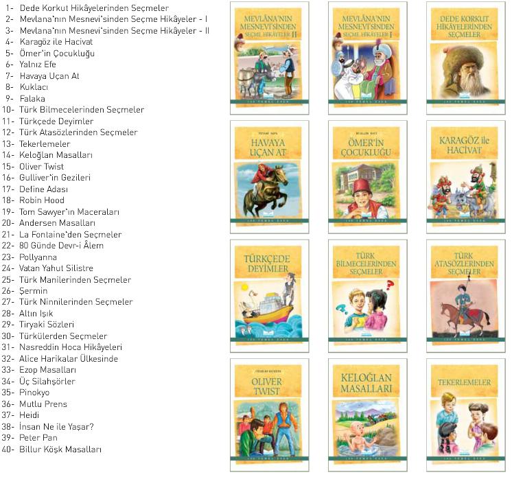 Mavi Gol Yayinlari 100 Temel Eser 40 Kitap